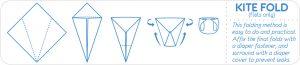 Kite-Fold_Diagram